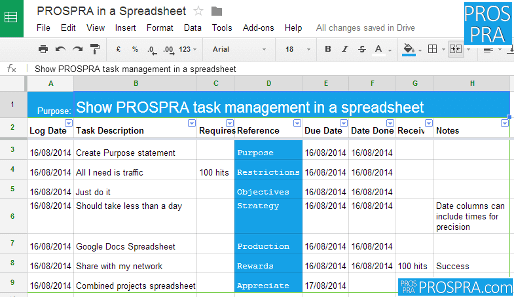 Maintain PROSPRA in a Spreadsheet